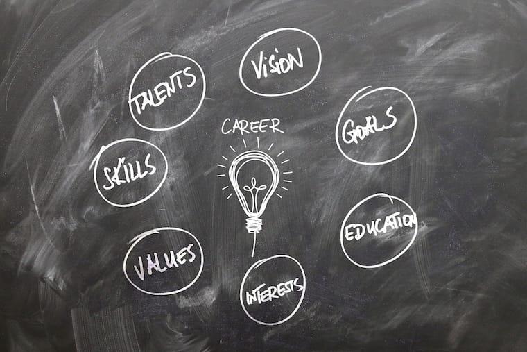 黒板にキャリア関連の文字が書かれた画像